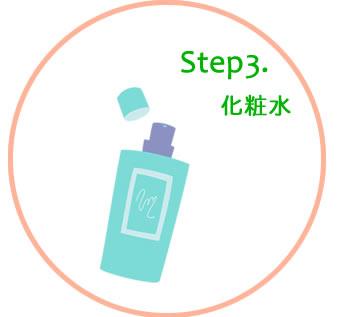 step3.化粧水