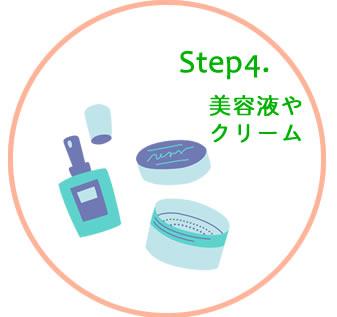 step4.美容液・クリーム